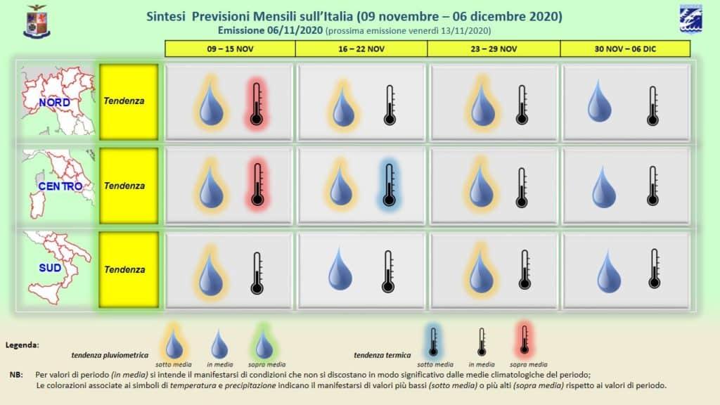 previsioni-meteoam-mensili