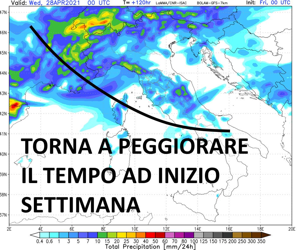 Meteolive, previsioni aggiornate