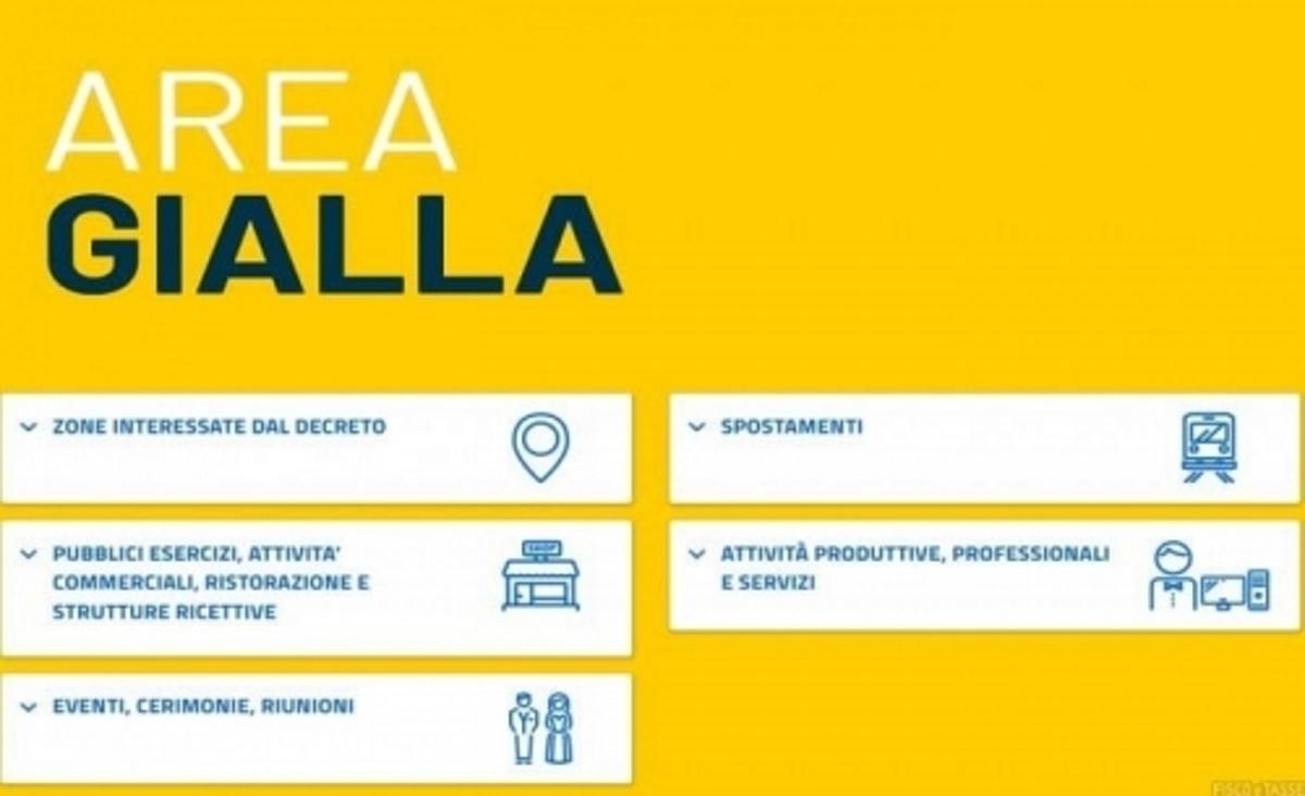 Zona gialla nuove restrizioni causa variante delta?