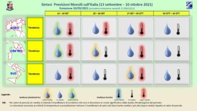 Photo of Aeronautica Militare: previsioni prossimi 30 giorni