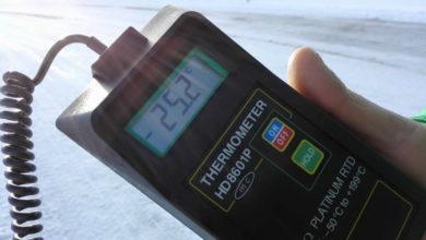 Photo of Meteo: GELO in avanzata. Ecco i primi -30 gradi! Arriva verso l' Italia?