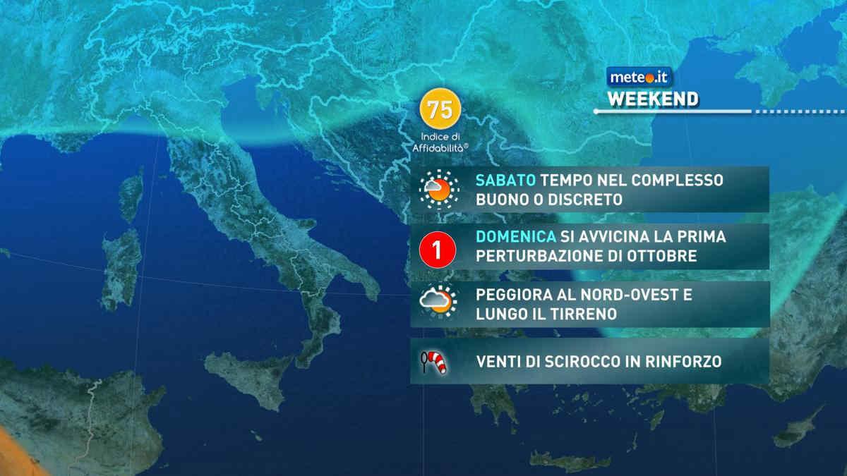 Previsioni meteo del weekend