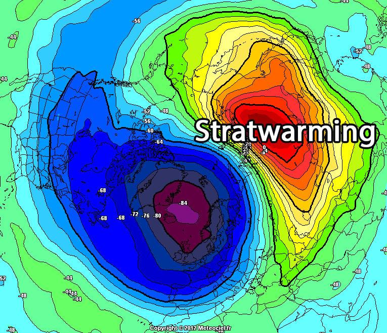 Previsioni stratwarming